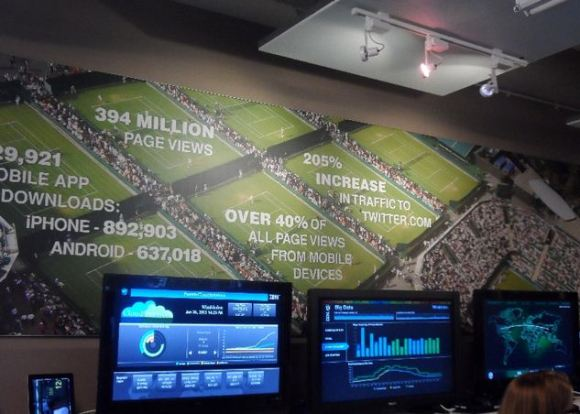 Big Data Analytics in Sport